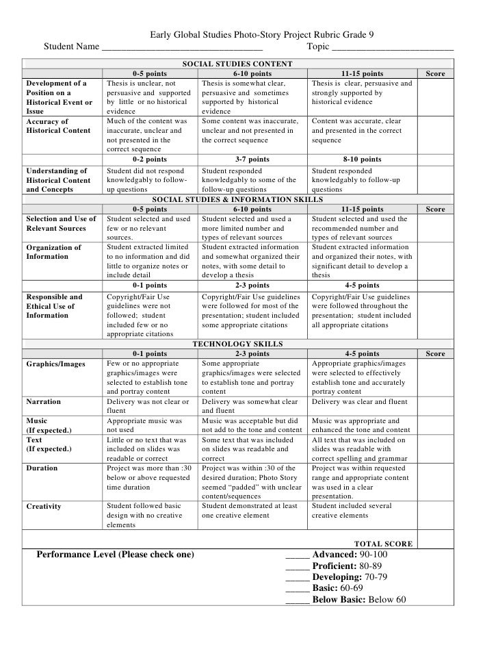 Storyboard rubric for photostory for History rubric template