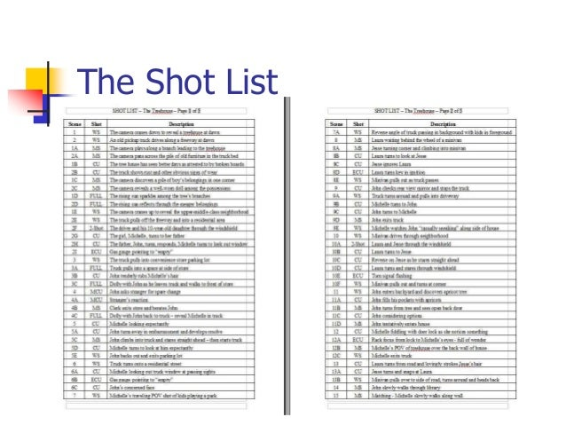 Shot List Template  KakTakTk
