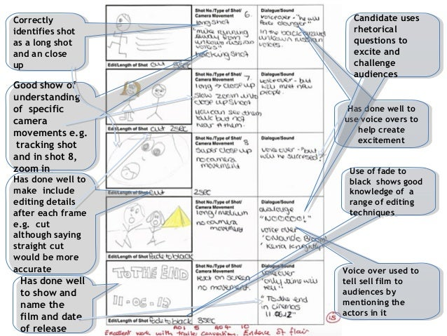 Storyboard: Gcse Media Examiner Example