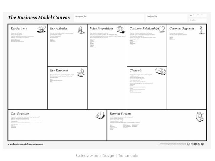 Business model design for transmedia storytelling business model design transmedia cheaphphosting Choice Image