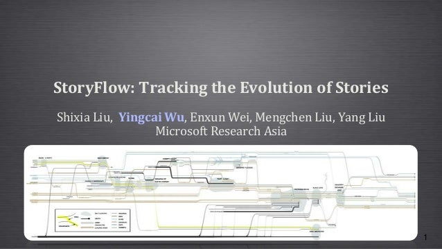 StoryFlow: Tracking the Evolution of Stories Shixia Liu, Yingcai Wu, Enxun Wei, Mengchen Liu, Yang Liu Microsoft Research ...