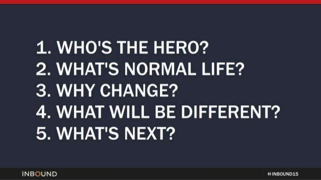 1. WHO'S THE HERO?   2. WHAT'S NORMAL LIFE?   3. WHY CHANGE?   4. WHAT WILL BE DIFFERENT?  5. WHAT'S NEXT?   INBOUND 1::  ...