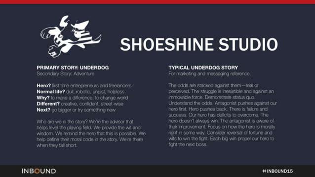 "SHOESHINE STUDIO  PRIMARY STORY:  UNDERDOG TYPICAL UNDERDOG STORY  : ""II I'-1.',  ._i'I""I,  A .  ..  H' H .1r'«. I—1'. I""I..."