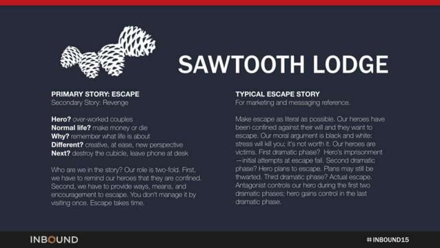 "SAWTOOTH LODGE     PRIMARY STORY:  ESCAPE TYPICAL ESCAPE STORY  'ET!  3 VT'-FE""                      Different?  Cftnfif  ,..."