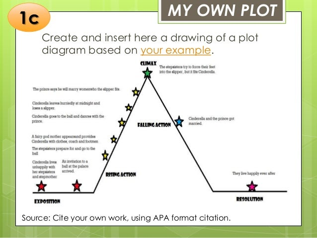 Story Elements Plot Diagram Example Diy Enthusiasts Wiring Diagrams