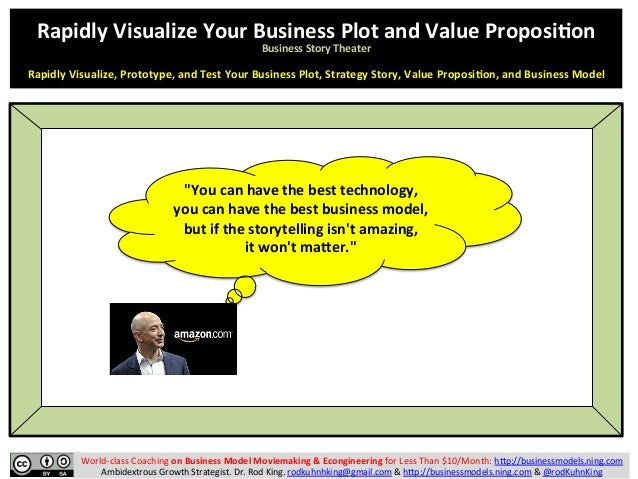 Rapidly	   Visualize	   Your	   Business	   Plot	   and	   Value	   Proposi5on	    Business	   Story	   Theater	    	    R...