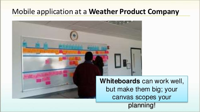 Mobile application at a Weather Product Company Whiteboards can work well, but make them big; your canvas scopes your plan...