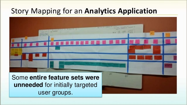 Story Mapping for an Analytics Application Some entire feature sets were unneeded for initially targeted user groups.