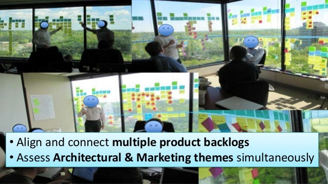 | © 2010 Axway | All rights reserved. 18 • Align and connect multiple product backlogs • Assess Architectural & Marketing ...