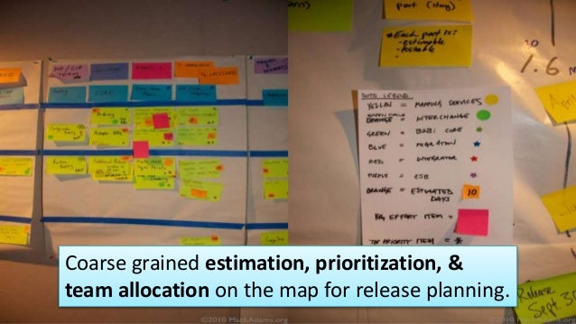Coarse grained estimation, prioritization, & team allocation on the map for release planning.