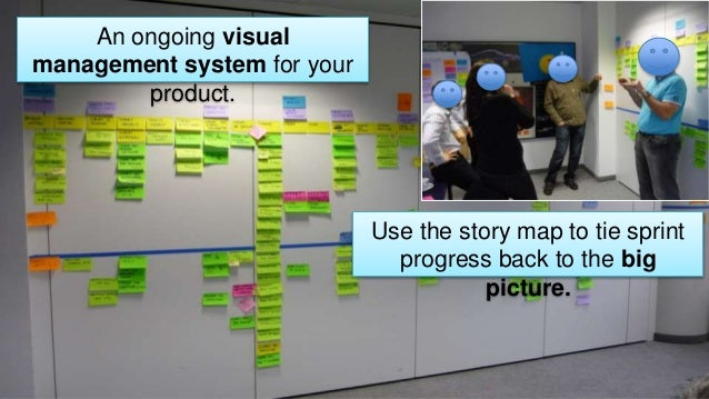 An ongoing visual management system for your product. Use the story map to tie sprint progress back to the big picture.