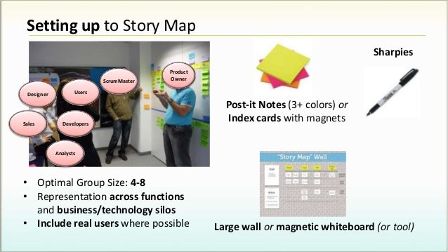 Setting up to Story Map Developers Analysts Product Owner Sales Designer ScrumMaster • Optimal Group Size: 4-8 • Represent...