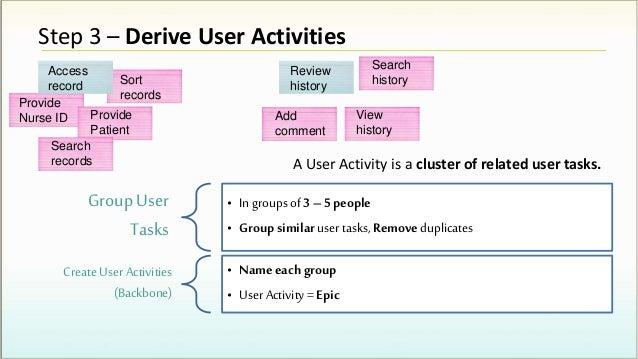 Step 3 – Derive User Activities GroupUser Tasks • In groups of 3 – 5 people • Group similar user tasks, Remove duplicates ...