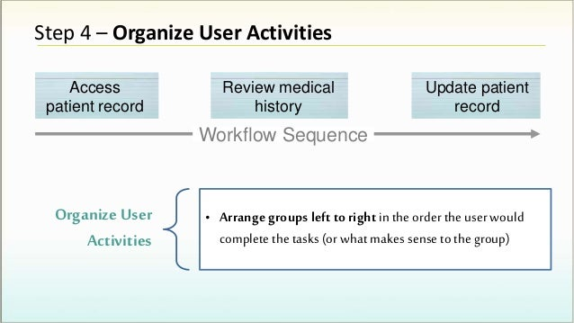 Step 4 – Organize User Activities Organize User Activities • Arrange groups left to right in the order the user would comp...