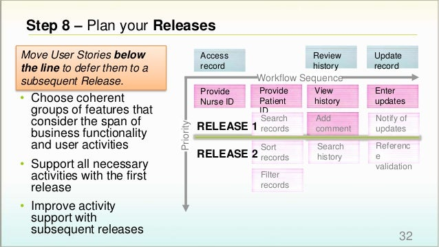 Step 8 – Plan your Releases 32 Workflow Sequence Priority Access record Review history Provide Nurse ID Provide Patient ID...