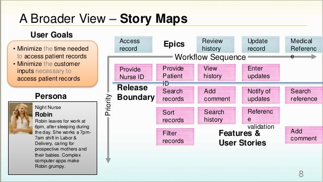 A Broader View – Story Maps 8 • Minimize the time needed to access patient records • Minimize the customer inputs necessar...