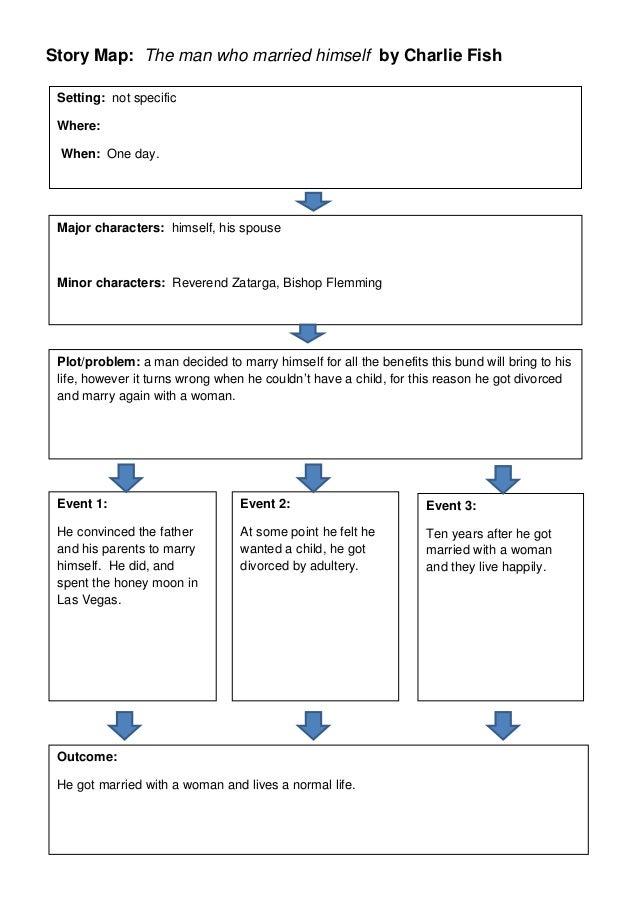The Wedding Dance Plot Diagram Baandi Episode 20