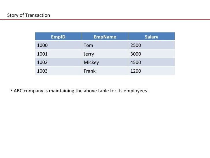 Story of Transaction <ul><li>ABC company is maintaining the above table for its employees.  </li></ul>EmpID EmpName Salary...