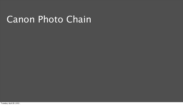 Canon Photo ChainTuesday, April 23, 2013