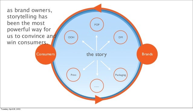 as brand owners,      storytelling has      been the most                               POP      powerful way for      us ...
