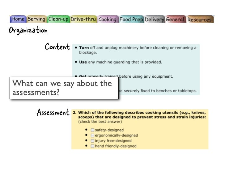 Real-world actions that learners need to take              Move the glass                      Put heavier items in       ...