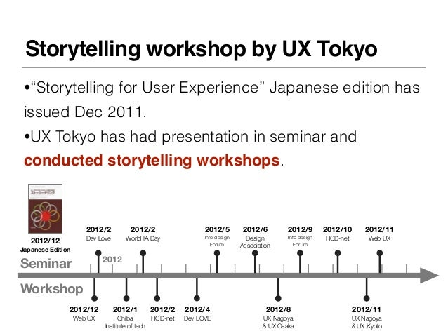 """Storytelling workshop by UX Tokyo •""""Storytelling for User Experience"""" Japanese edition has issued Dec 2011. •UX Tokyo has ..."""