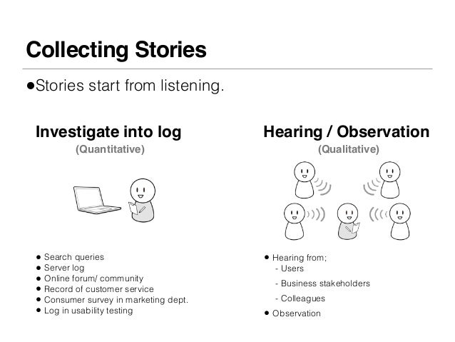 Collecting Stories•Stories start from listening. Investigate into log                   Hearing / Observation          (Qu...