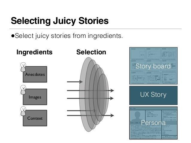 Selecting Juicy Stories•Select juicy stories from ingredients.  Ingredients         Selection                             ...