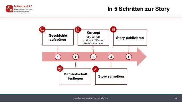 www.kompetenzzentrum-kommunikation.de In 5 Schritten zur Story 16 Konzept erstellen (z.B. mit Hilfe der Hero's Journey) St...