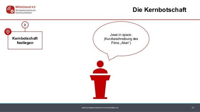 www.kompetenzzentrum-kommunikation.de 2 Kernbotschaft festlegen 17 Die Kernbotschaft Jaws in space. (Kurzbeschreibung des ...