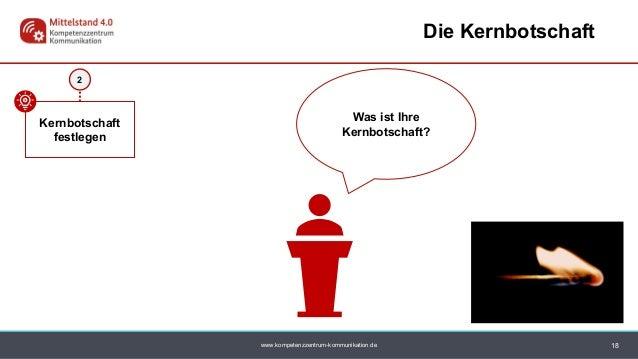 www.kompetenzzentrum-kommunikation.de 2 Kernbotschaft festlegen 18 Die Kernbotschaft Was ist Ihre Kernbotschaft?