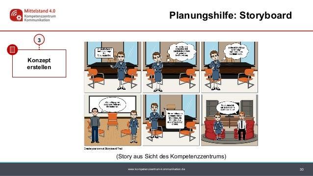www.kompetenzzentrum-kommunikation.de 30 Planungshilfe: Storyboard Konzept erstellen 3 (Story aus Sicht des Kompetenzzentr...