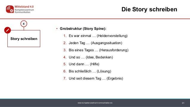 www.kompetenzzentrum-kommunikation.de 4 Story schreiben 31 Die Story schreiben • Grobstruktur (Story Spine): 1. Es war ein...