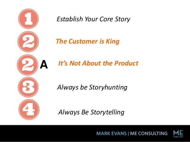 Six Storytelling Hooks Success Innovative/New Different Be part of a bigger story Creativity Timing is Everything