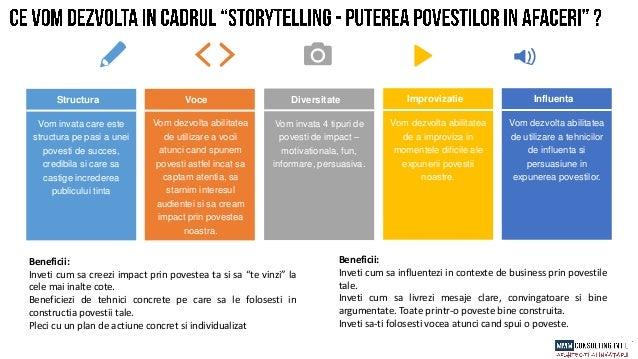 Structura Vom invata care este structura pe pasi a unei povesti de succes, credibila si care sa castige increderea publicu...