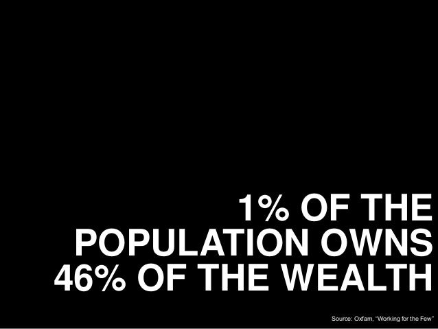 "1% OF THE POPULATION OWNS 46% OF THE WEALTH Source: Oxfam, ""Working for the Few"""