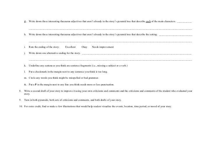 essay ethical in business slideshare