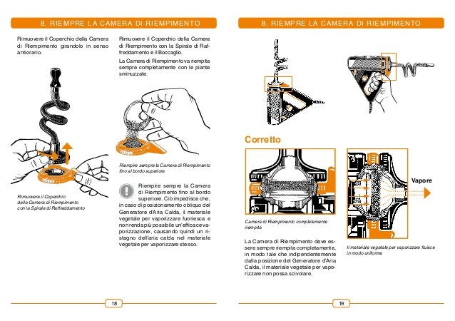 1918 8. RIEMPRE LA Camera di Riempimento Rimuovere il Coperchio della Camera di Riempimento girandolo in senso antiorario....