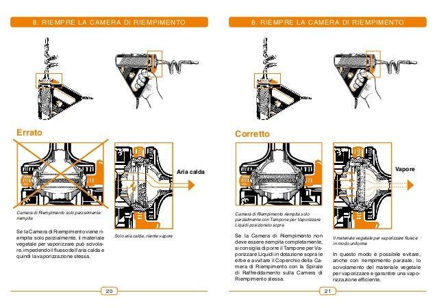 8. RIEMPRE LA Camera di Riempimento 2120 Camera di Riempimento solo parzialmente riempita Solo aria calda, niente vapore S...