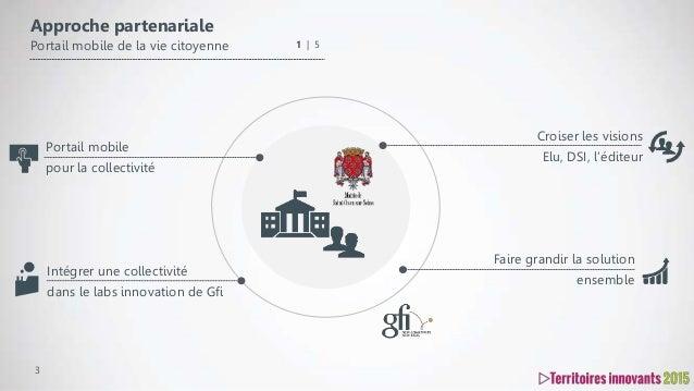 3 Approche partenariale Portail mobile de la vie citoyenne Intégrer une collectivité dans le labs innovation de Gfi Faire ...