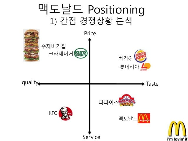 4p of strategies of kfc Kfc's market entry strategies: - franchising  the main products of kfc still are fried chicken but kfc tried to development new products  4p's/marketing mix.