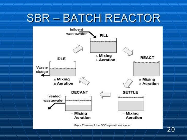 SBR – BATCH REACTOR 20