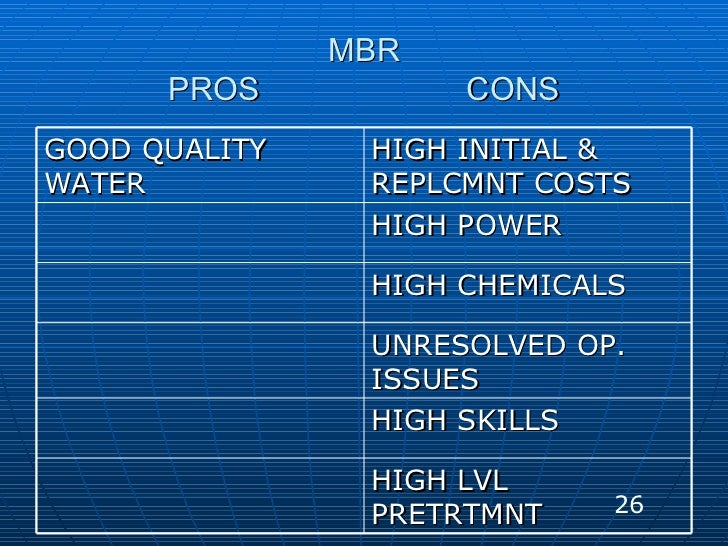 MBR PROS  CONS 26 GOOD QUALITY WATER HIGH INITIAL & REPLCMNT COSTS HIGH POWER HIGH CHEMICALS UNRESOLVED OP. ISSUES HIGH SK...