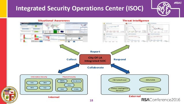 security operation center framework Integrated Security Operations Center (ISOC) for Cybersecurity Collab…