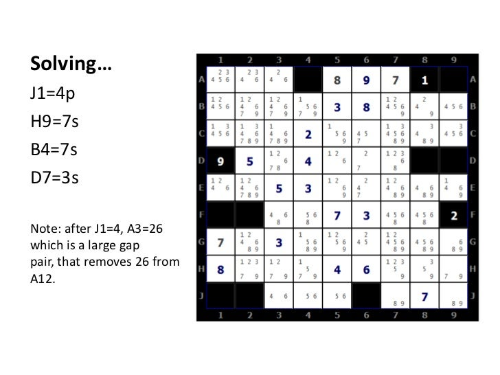 Solving…<br />J1=4p<br />H9=7s<br />B4=7s<br />D7=3s<br />Note: after J1=4, A3=26 which is a large gap pair, that removes ...