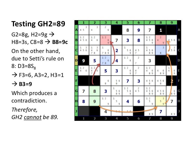 Testing GH2=89<br />G2=8g, H2=9g  H8=3s, C8=8  B8=9c<br />On the other hand, due to Setti's rule on 8: D3=8S8<br /> F3=...