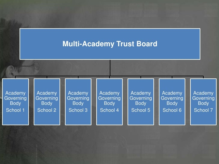 single academy funding agreement Single irb policy protocol for all types of grant programs or they apply to existing nih grants and cooperative agreements (parent.