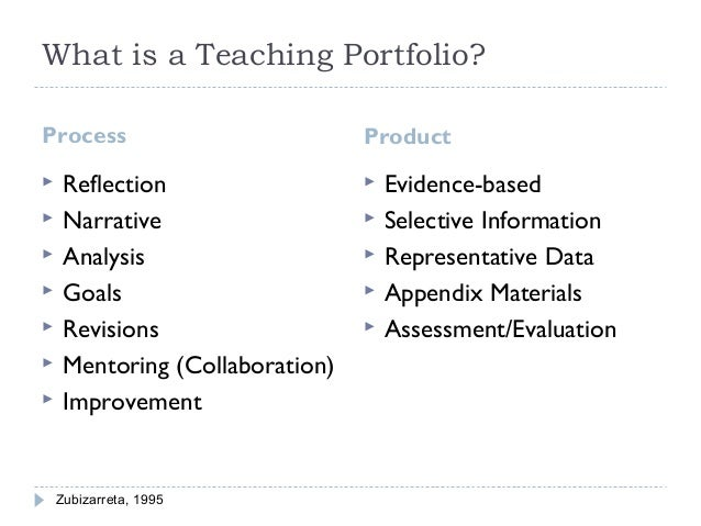 What is a Teaching Portfolio? Process         Reflection Narrative Analysis Goals Revisions Mentoring (Collaboratio...
