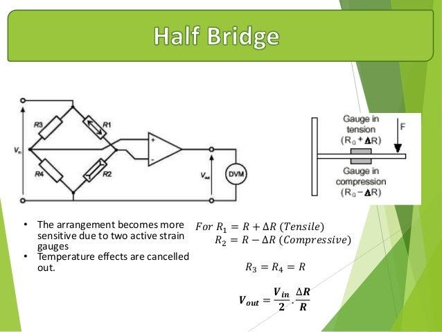 Strain gauge hardik Photoelectric Effect Circuit