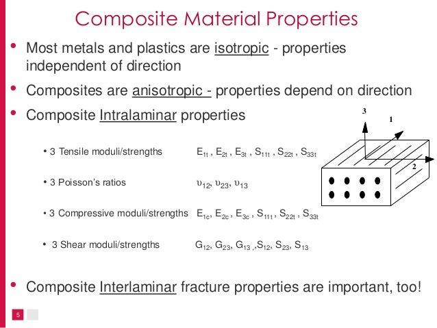 Strain Measurement Techniques For Composites Testing